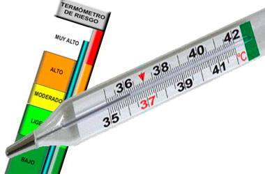Termómetros de salud