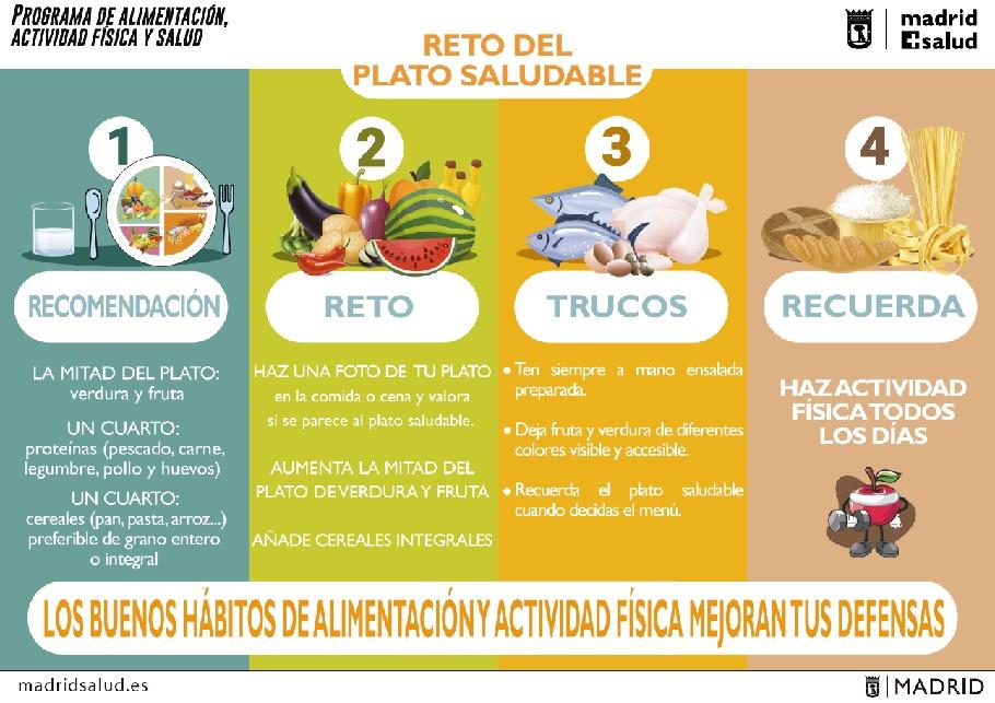 Reto del plato saludable