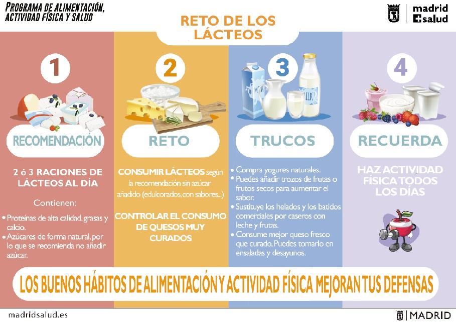 Reto de los lácteos