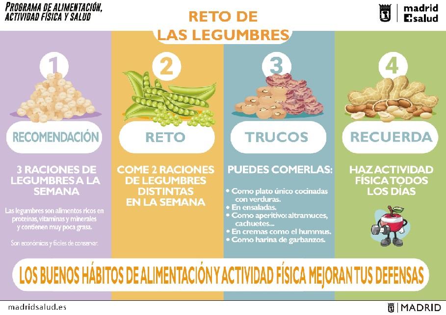 Reto de las legumbres